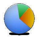 Průzkum kolik je majitelů čtečky Amazon Kindle v ČR + průběžné výsledky