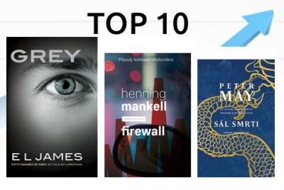 Nejprodávanější e-knihy únor 2016