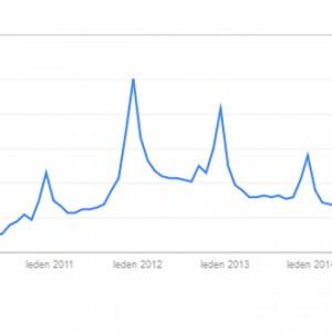 Zájem o čtečky e-knih klesá, ale prodej e-knih roste