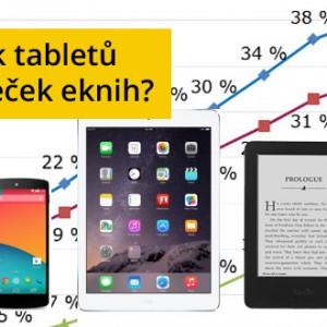 Kolik mají Češi čteček eknih a tabletů v domácnosti?